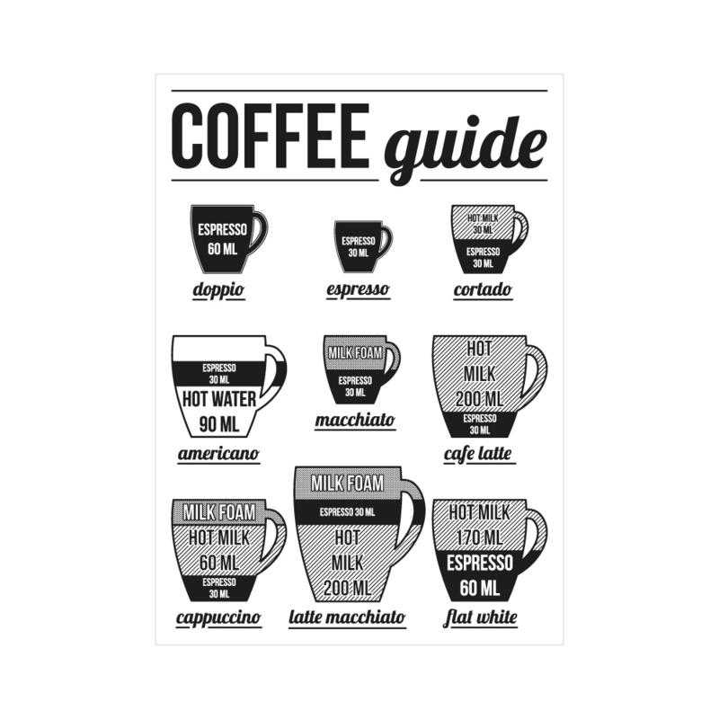 XL Poster - Coffee guide. Per 5 stuks