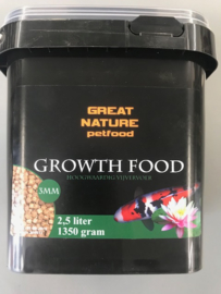 growth food