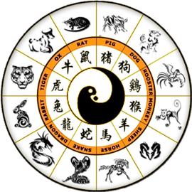 Chinese Dierenriem Afbeelding