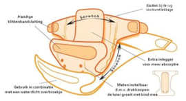 Info - Bamboozle stretch