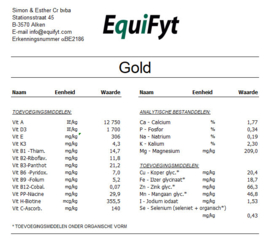 EquiFyt Gold