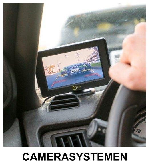 camera systemen