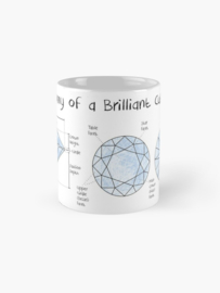 Brilliant Cut Diamond Mug