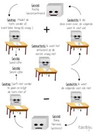 GGGG-schema