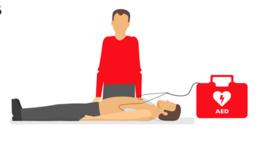 Herhalingsles Reanimatie/AED