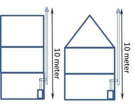 Complete set; Ø150mm 3 verdiepingen buitenom