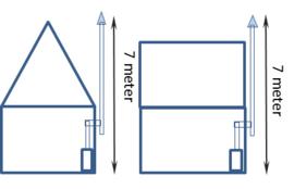 Complete set; Ø150mm 2 verdiepingen buitenom