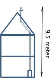 Complete set; Ø150mm 2 verdiepingen met zolder
