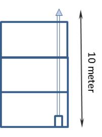 Complete set Ø150mm 3 verdiepingen vlak dak