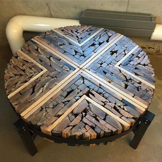 De allermooiste tafels!