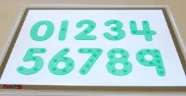 Getallen (getalbeeld)