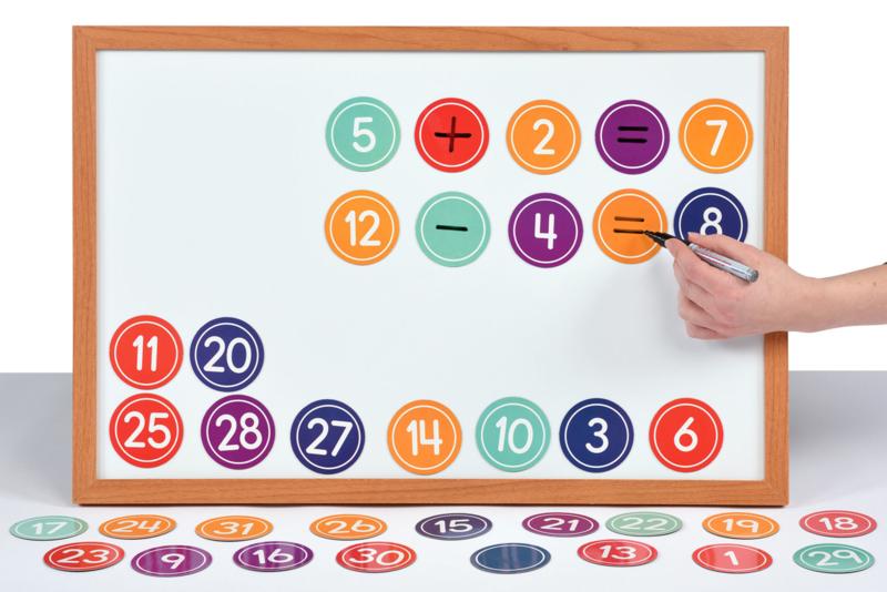 Magnetische nummerset