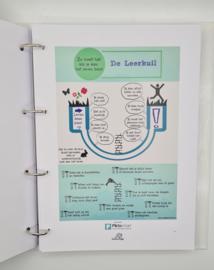 Werkboek Mindset - 7 lessen voor de basisschool