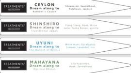 50 stuks - Treatments® parfum test strips