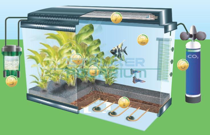 Hoe werkt bodemverwarming
