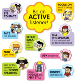 Active Listening Bulletin Board