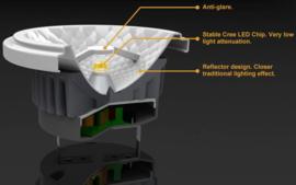 LED AR111 15 Watt 2700K 24° Dimbaar