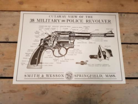 Smith & Wesson .38 Springfield poster cutaway view