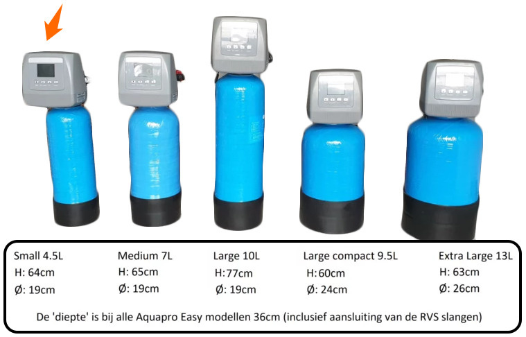 Aquapro Easy Small (1-3 pers.)
