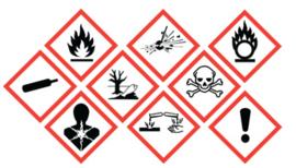 CLP/GHS symbolen en gevarenklassen