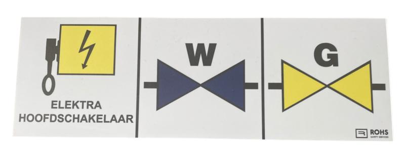 Combinatie bord meterkast