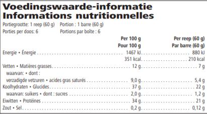 Herbalife 24 Proteïnerepen Voedingswaarde advies