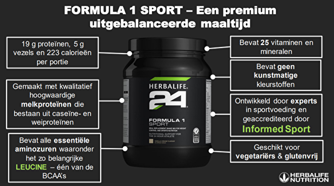 Herbalife Formula 1 Sport Presentatie