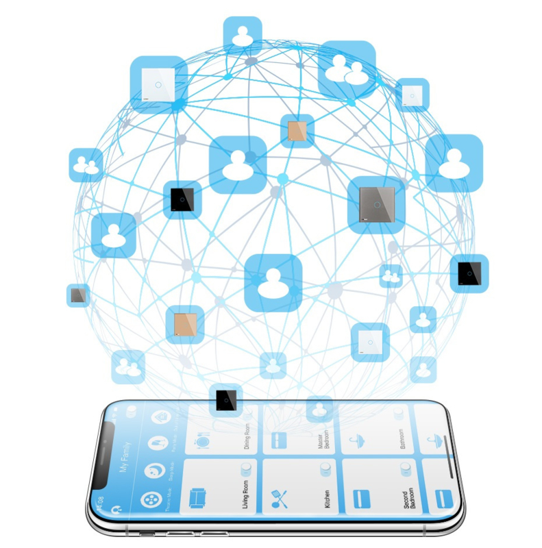Livolo |  Gateway | Smart Home | WIFI Controller | Standard