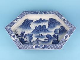 Qianlong schaal.