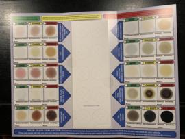 FluidRX Vloeistof testkaart 10 in 1
