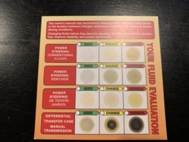 FluidRX Vloeistof testkaart 4 in 1