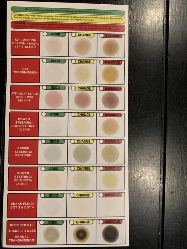 FluidRX Vloeistof testkaart 8 in 1