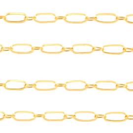 Roestvrij stalen Stainless steel onderdelen schakel jasseron Goud, 1 meter
