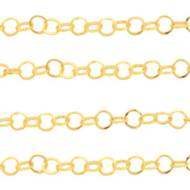Roestvrij stalen (RVS) Stainless steel onderdelen jasseron Goud, 1 meter