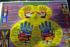 Poster Zone reflex therapy