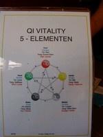 Poster 5 elementen