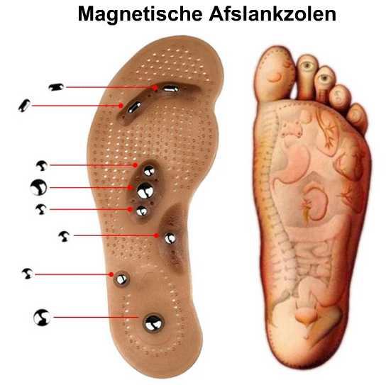 Magnetische acupressuur massage zooltjes om af te vallen