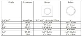 Cirkel set 0.5'' en 1''
