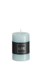 Kaarsen aqua