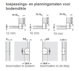 Klepscharnier Plano-Medial