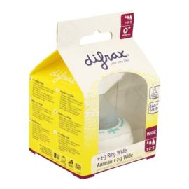 Nieuw : Difrax  Wide 1-2-3 Doseerring