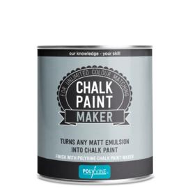 Chalk paint maker / Krijtverf maker