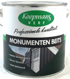 Koopmans Monumenten Beits