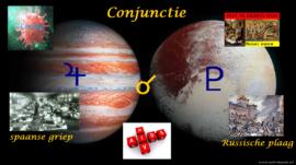 Jupiter conjuct Pluto en het verleden