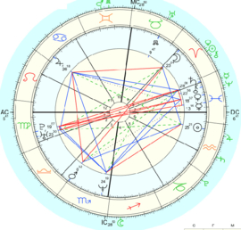 Mercurius sextiel Pluto - 2 april 2021