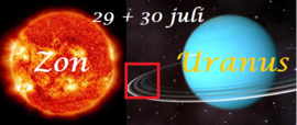 Zon vierkant Uranus 29+30 juli
