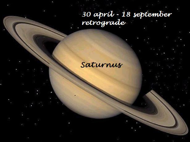 Saturnus retrograde 2019