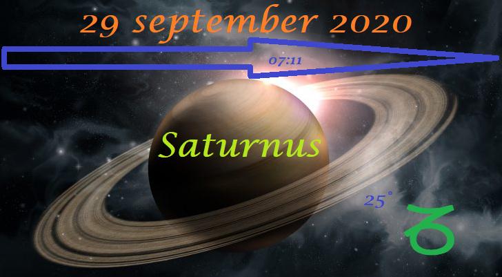 Saturnus direct - 29 september 2020