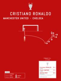 Poster - Cristiano Ronaldo 2008 goal