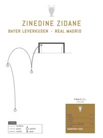 Poster - Zidane 2002 goal